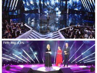 eurovision r